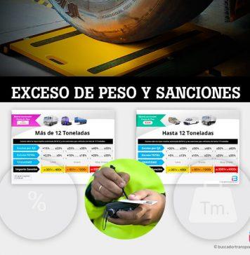 Exceso de peso y sanciones - Baremo sancionador