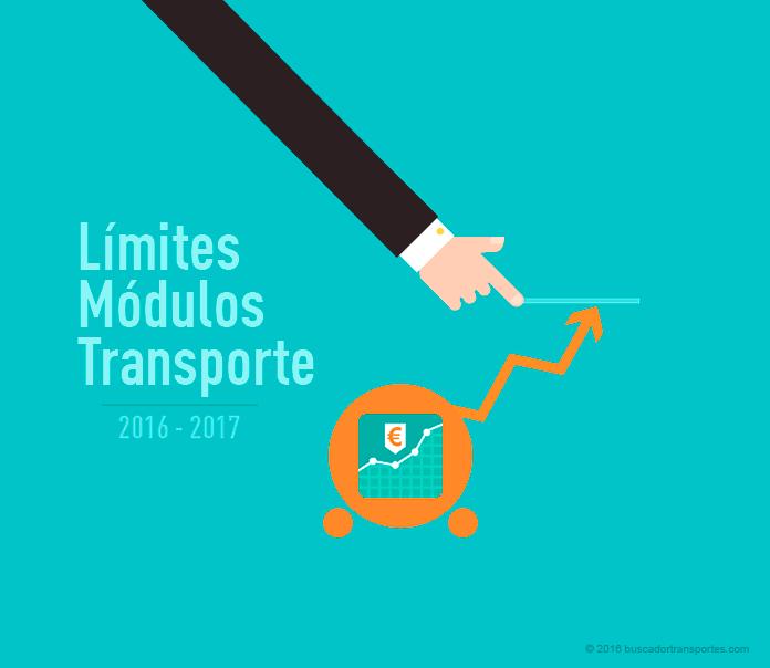 Límites módulos 2016