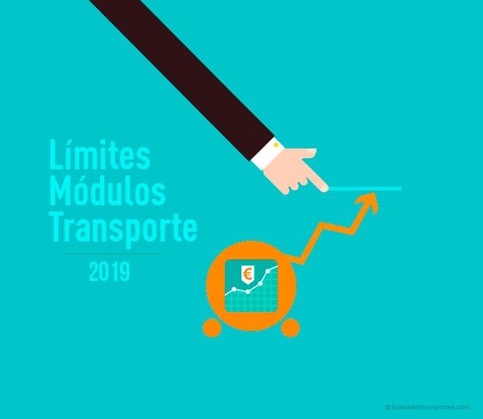 Límites Módulos 2019 Estimación Objetiva Irpf Régimen