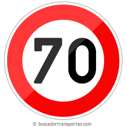 Multas velocidad y pérdida de puntos por superar el límite de 70 Km.