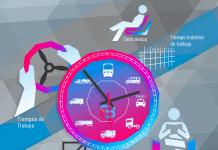 Tiempo de trabajo efectivo y tiempo de presencia