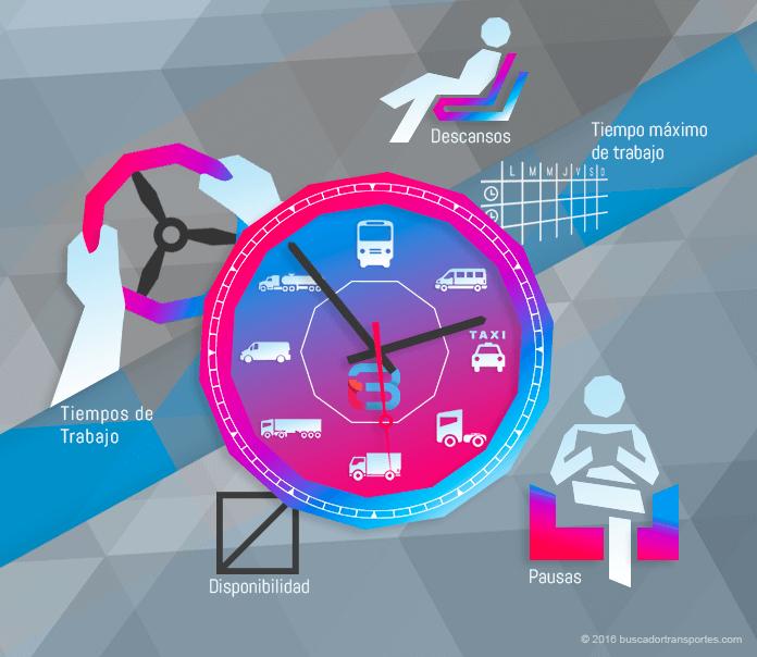 Tiempo de trabajo efectivo y tiempo de presencia en transporte